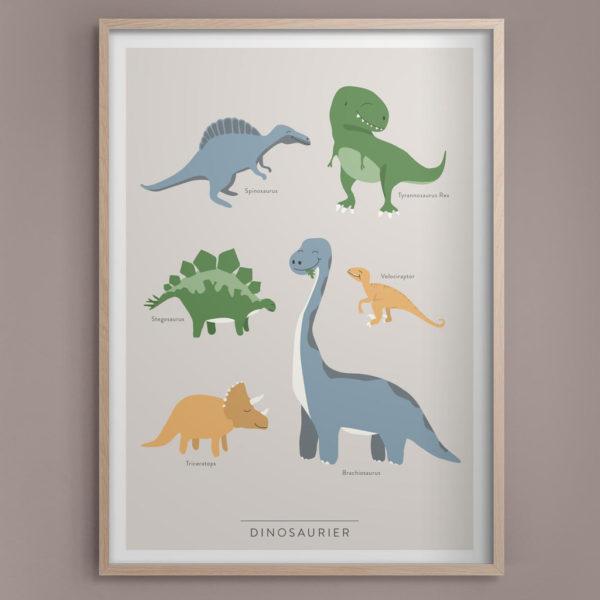 Poster Dinosaurier från Kunskapstavlan